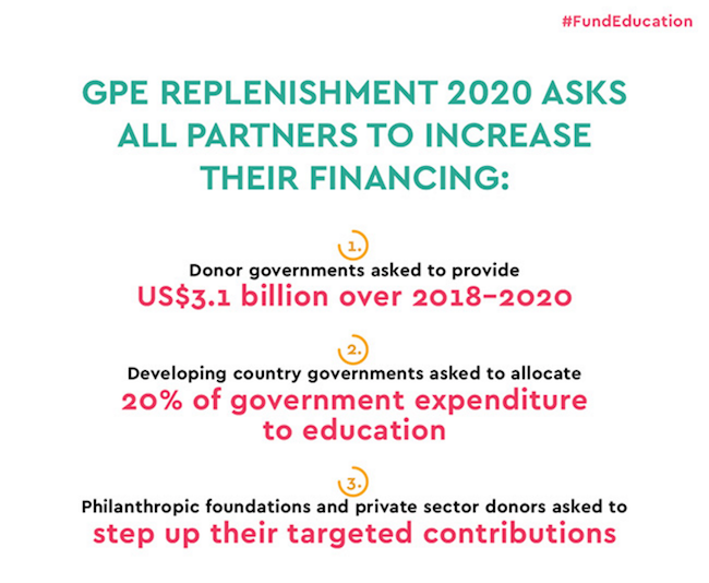 GPE Replenishment 2018-2020 ask