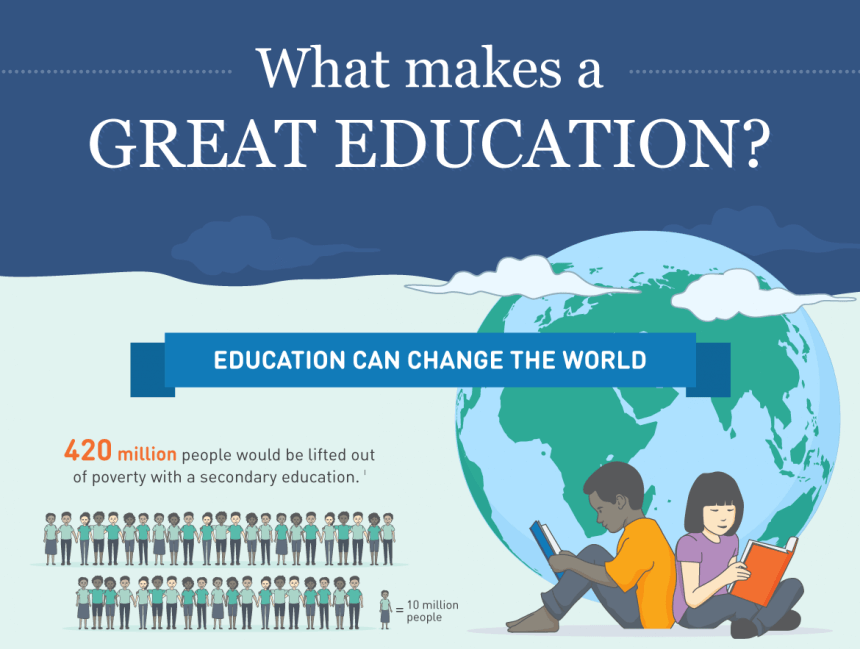 What makes great education