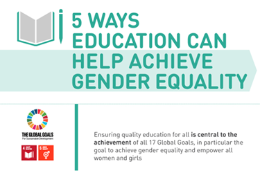 5 ways education can help achieve gender equality