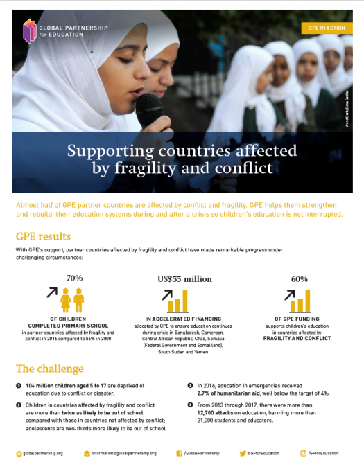 Factsheet: Supporting countries affected by fragility and conflict
