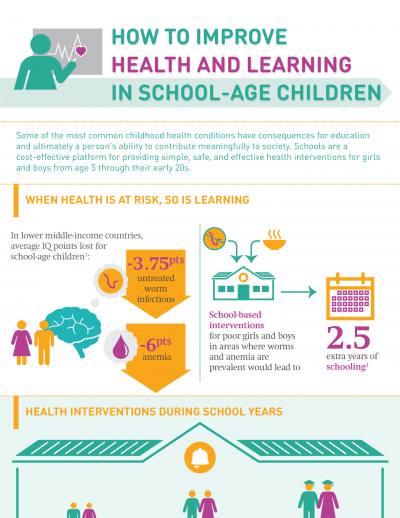 How to improve health and learning in school-age children