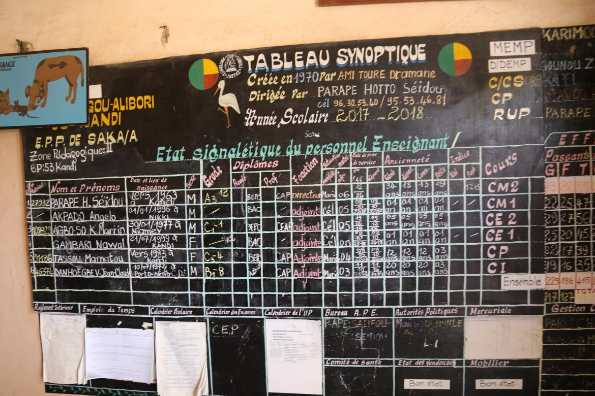 The blackboard with school data in the office of the director at Saka primary school in Kandi, Benin. Credit: GPE/Chantal Rigaud