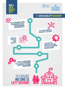 The data quality roadmap