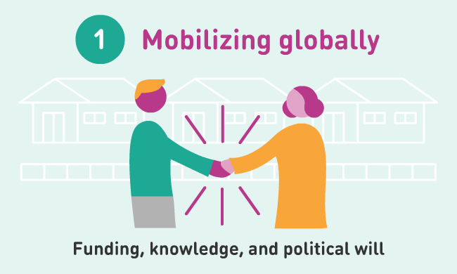 Mobilizing globally