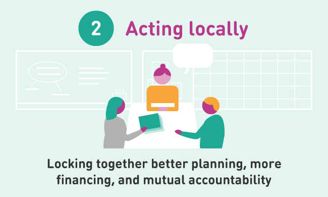 Acting locally