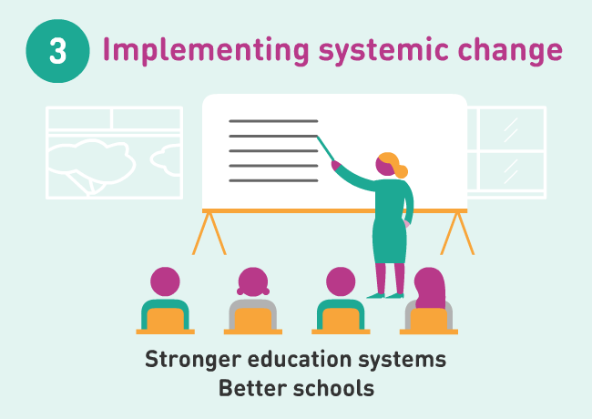 Implementing systemic change