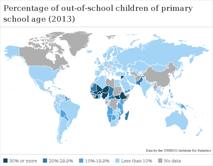 Global trends on out-of-school children